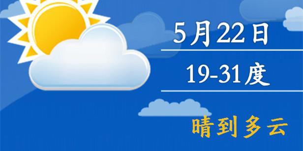 今天晴到多云,19-31℃!周末有雨